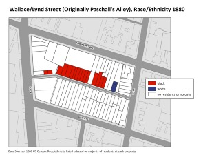 Wallace/Lynd Street (Originally Paschall&#039;s Alley), Race/Ethnicity 1880. Image provided by University of Pennsylvania School of Design